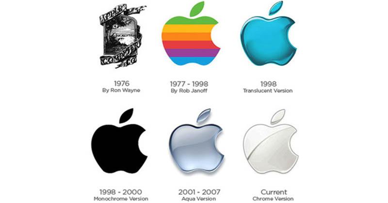 https: img-z.okeinfo.net content 2016 02 03 207 1303793 menyibak-makna-apel-tergigit-di-logo-apple-3MswMuqiq2.jpg