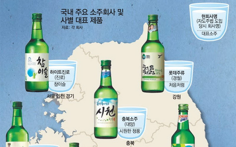 https: img-z.okeinfo.net content 2017 12 25 298 1835690 ini-dia-6-hal-menarik-soal-minuman-soju-khas-korea-QKCIFOpw5M.jpg