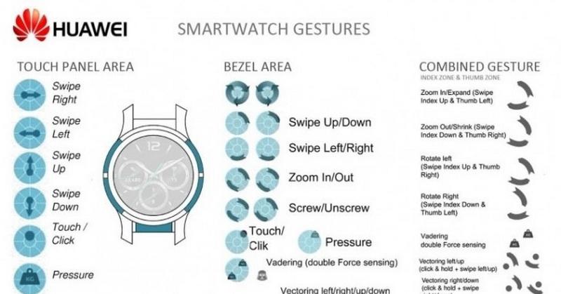 https: img-z.okeinfo.net content 2018 01 14 57 1844622 paten-huawei-hadirkan-fitur-bezel-smartwatch-bisa-disentuh-b9cps0cjNm.jpg