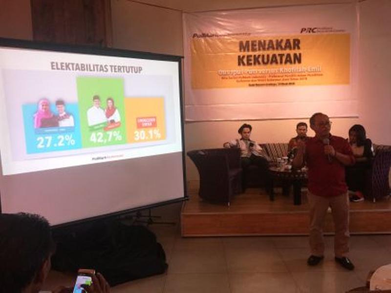 https: img-z.okeinfo.net content 2018 03 14 519 1872839 survei-polmark-indonesia-khofifah-emil-27-2-gus-ipul-puti-42-7-1ZGYBpk5ER.jpg