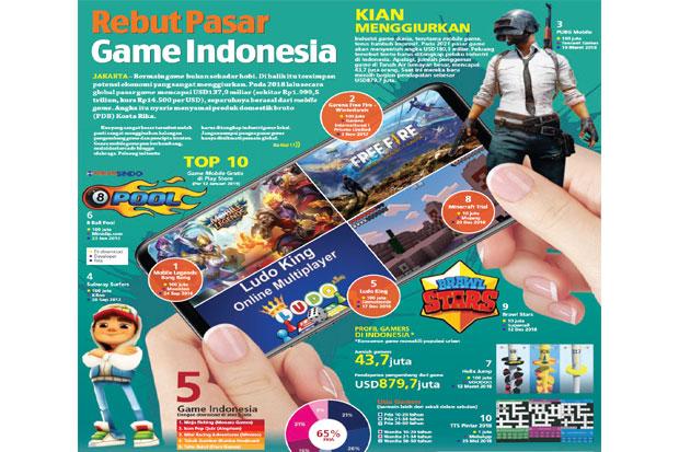https: img-z.okeinfo.net content 2019 01 13 320 2003880 potensi-besarnya-keuntungan-pasar-game-di-indonesia-w4Uvpfzc6m.jpg