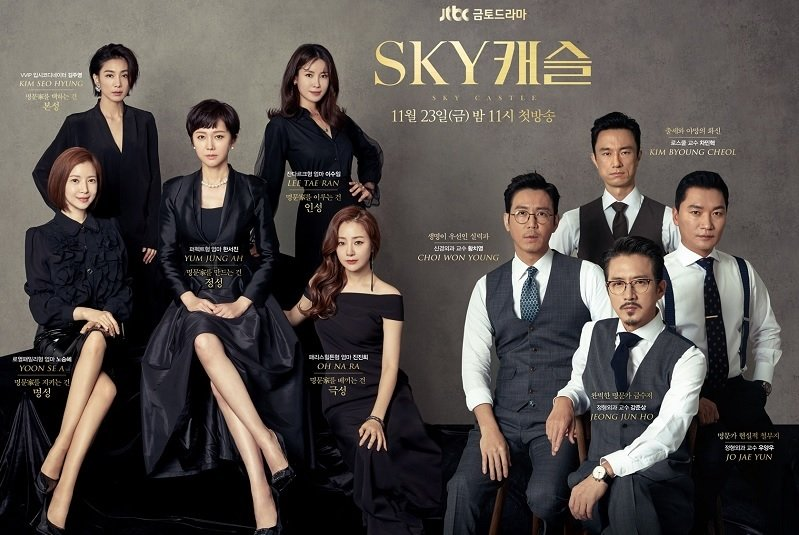 https: img-z.okeinfo.net content 2019 02 03 598 2013287 terinspirasi-dari-sky-castle-jtbc-buat-variety-show-sky-muscle-seG2yKKPfN.jpg