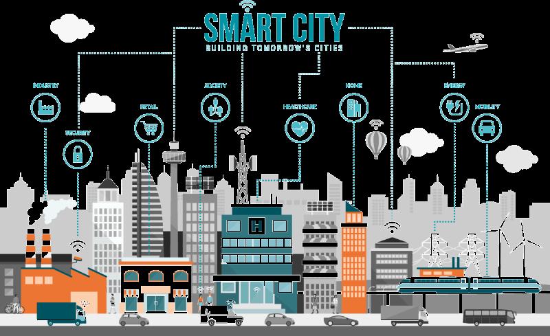 https: img-z.okeinfo.net content 2019 05 28 207 2061179 smart-city-smart-building-dan-pemindahan-ibu-kota-di-era-revolusi-industri-4-0-1-rIjEmBeySb.png