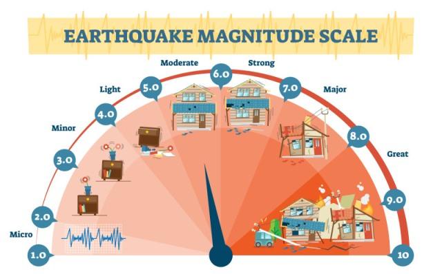 https: img-z.okeinfo.net content 2019 06 28 609 2072356 gempa-m-4-9-guncang-luwu-timur-tak-berpotensi-tsunami-vdThM2W7Y2.jpeg