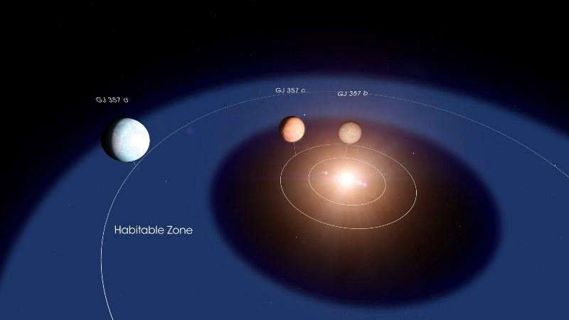 https: img-z.okeinfo.net content 2019 08 01 56 2086396 temuan-planet-super-earth-berjarak-31-tahun-cahaya-bisa-dihuni-manusia-gP2fAlbQKv.jpg