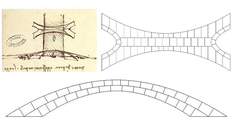 https: img-z.okeinfo.net content 2019 10 16 470 2117632 desain-sketsa-jembatan-ciptaan-leonardo-da-vinci-yang-tak-pernah-dibangun-IymNxmyw5m.jpg