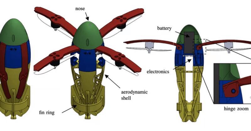 https: img-z.okeinfo.net content 2019 11 22 207 2133167 unik-drone-ini-meluncur-terbang-melalui-tembakan-meriam-O8svZiGUTW.jpg