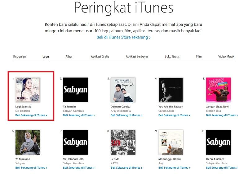 Lagu 'Lagi Syantik' milik Siti Badriah