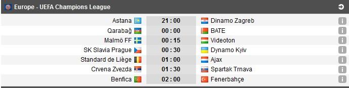 Jadwal Kualifikasi III Liga Champions
