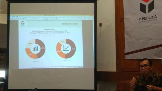 Rilis hasil survei Y-Publica. (Foto: Fakhrizal Fakhri/Okezone)