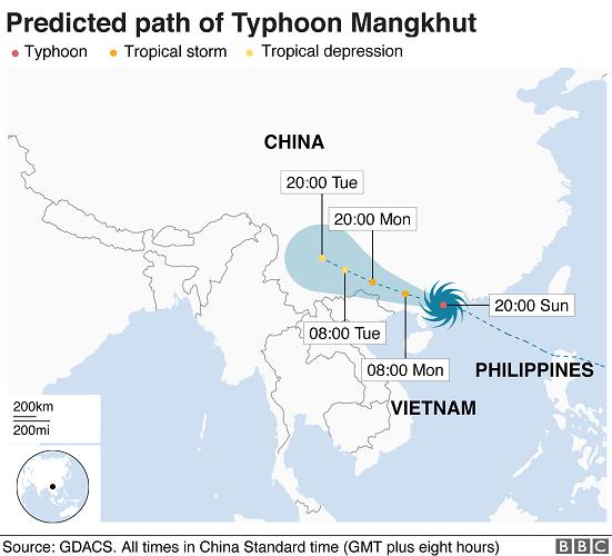 Topan Mangkhut. (Foto : BBC)