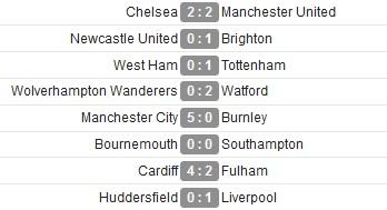 Matchday kesembilan Liga Inggris 2018-2019