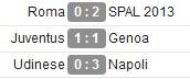 Matchday kesembilan Liga Italia 2018-2019