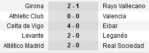 Hasil Liga Spanyol semalam