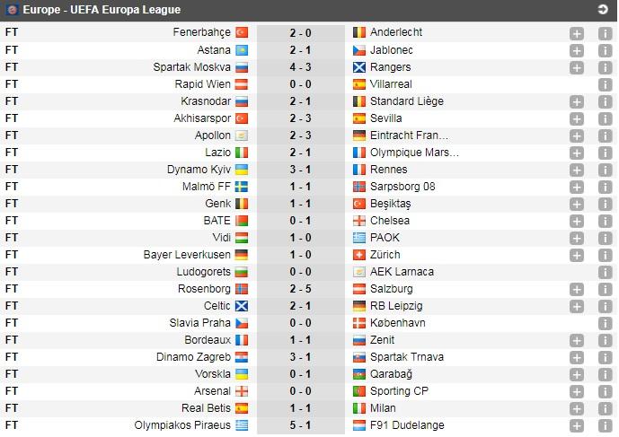 Hasil Liga Eropa 2018-2019