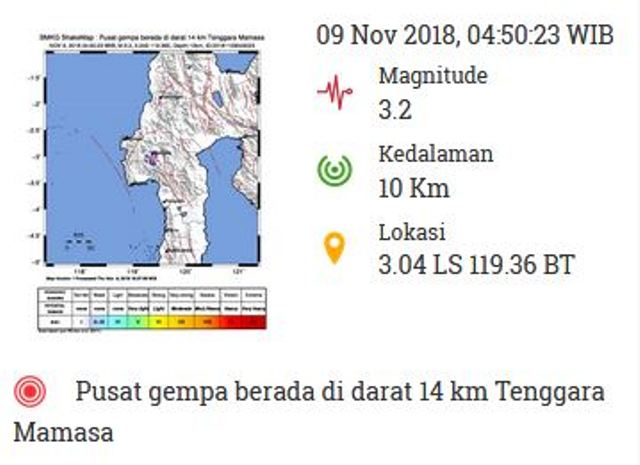 Gempa Mamasa