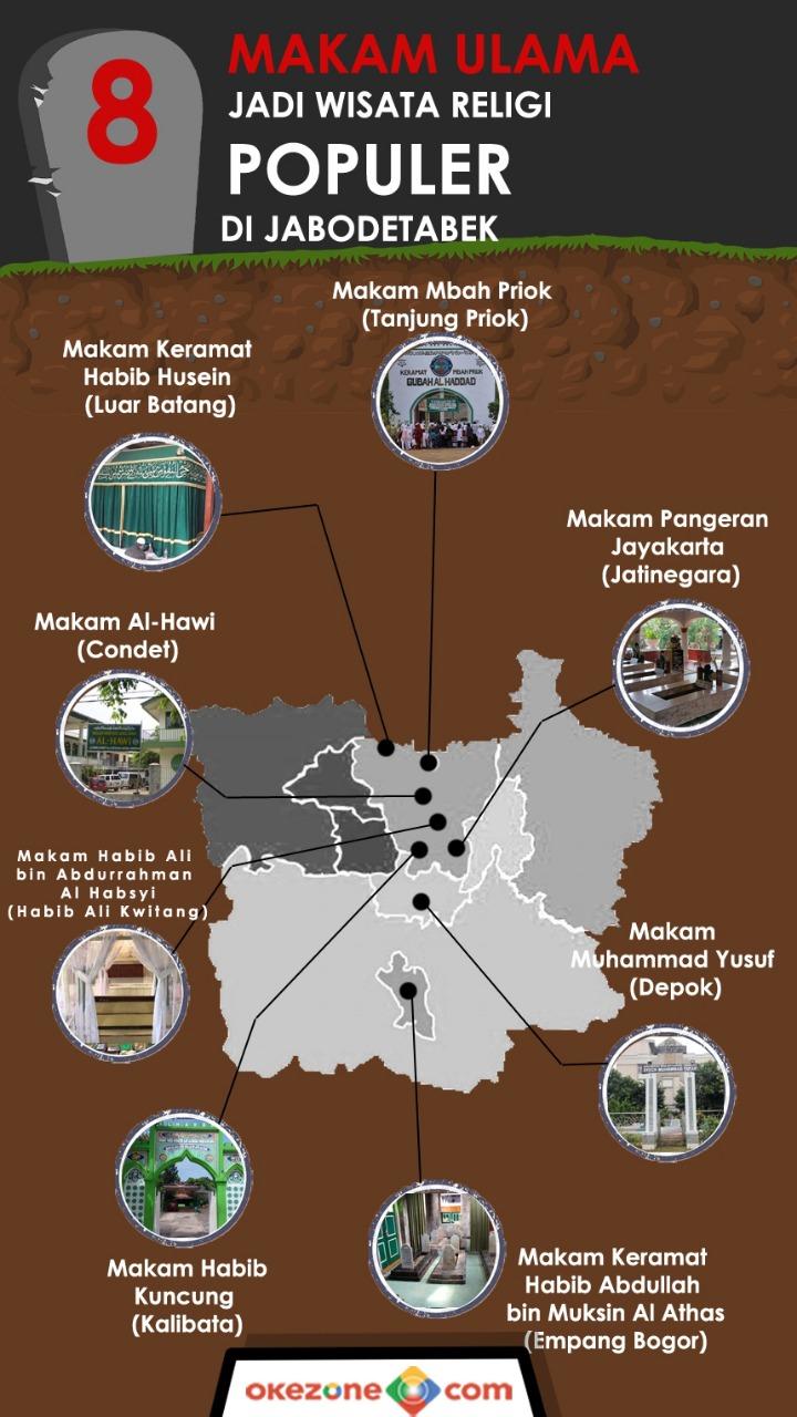 Infografis Makam Keramat (foto: Okezone)
