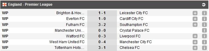 Hasil Liga Inggris 2018-2019 semalam (Foto: Soccerway)