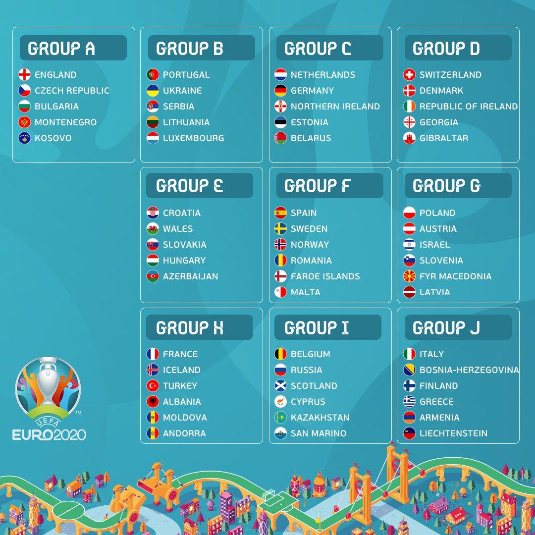 Hasil Undian Babak Kualifikasi Piala Eropa 2020 Okezone Bola