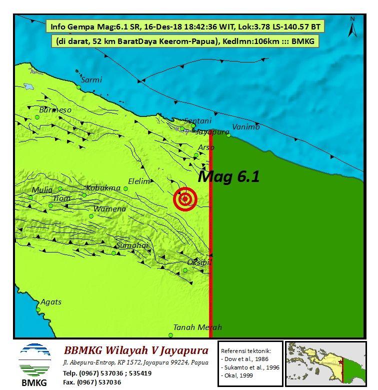 Gempa Keerom Papua (BMKG)