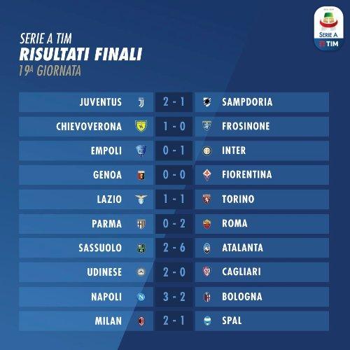 Hasil Lengkap pekan ke-19 Liga Italia 2018-2019 (Foto: Serie A/Twitter)