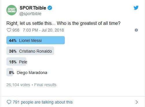 Voting Messi
