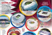Qatar Habiskan Rp2.880 Triliun Bangun Megaproyek Piala Dunia 2022