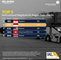 Bandara Soetta Terbaik ke-2 di Asia Versi AOG