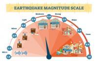 Lombok Barat Diguncang Gempa Magnitudo 4,4