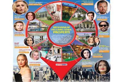 Daftar Selebriti Hollywood yang Raih Duit dari Sewa Properti, Ada Jennifer Lawrence hingga Leonardo DiCaprio