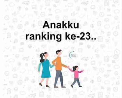 Hari Pertama Sekolah, Cerita Haru dari Seorang Ayah yang Anaknya Selalu Ranking 23