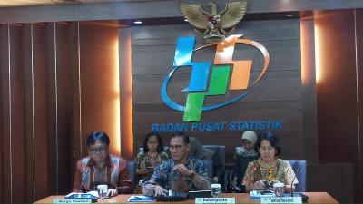 Impor RI Capai USD14,2 Miliar, Turun 15%