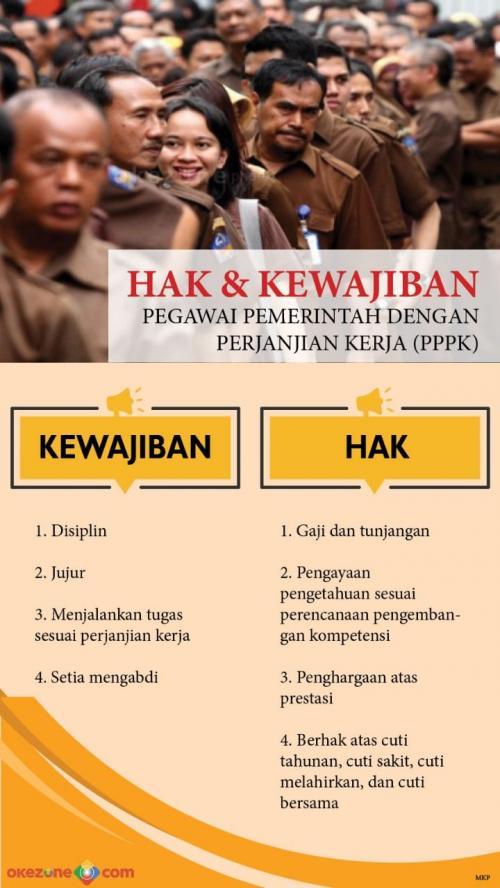 Infografis PPPK