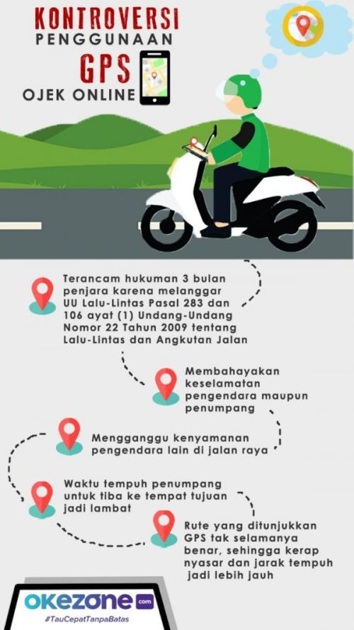 Infografis Kontroversi Penggunaan GPS Ojek Online (foto: Okezone)