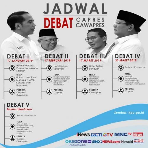 Infografis Debat Capres