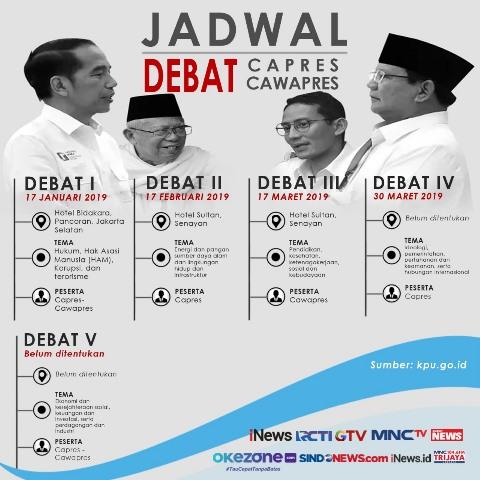 Debat Pilpres 2019. (Foto: Okezone)