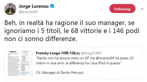 Twit Lorenzo soal manajer Petrucci