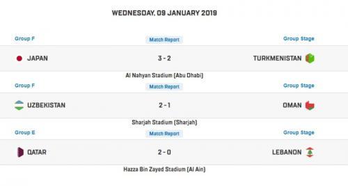 Hasil Piala Asia 2019 Rabu 9 Januari