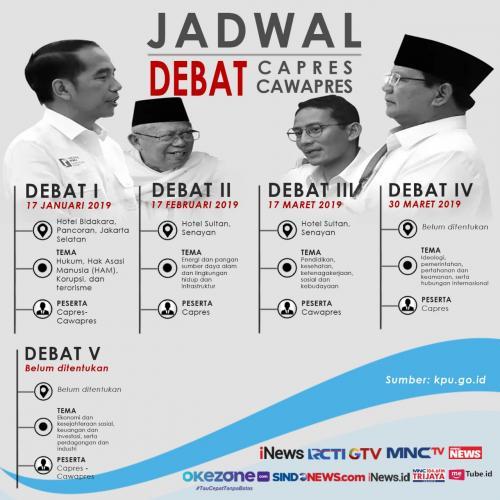 Jadwal debat Pilpres 2019. (Dok Okezone)