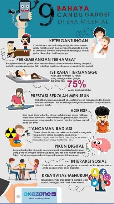 Anak Dan Ortu Sibuk Main Gadget Tak Ada Interaksi Keluarga