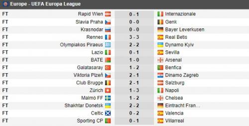 Hasil leg pertama 32 besar Liga Eropa 2018-2019