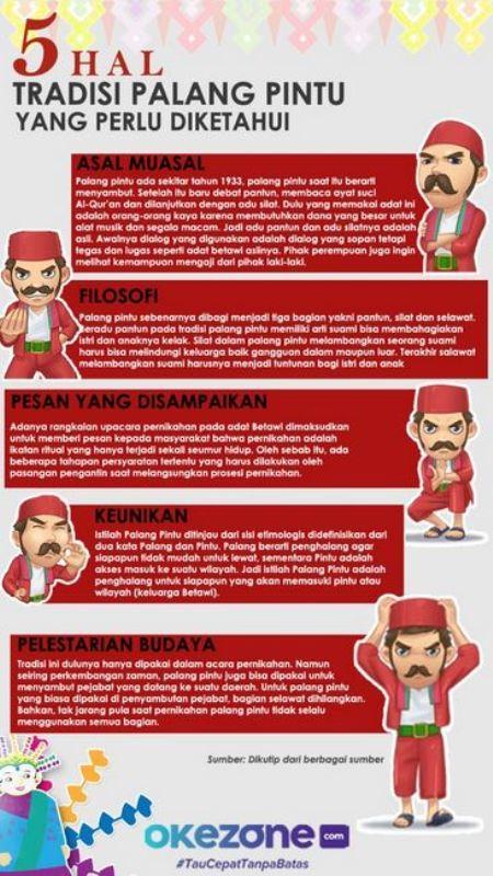 Infografis Palang Pintu