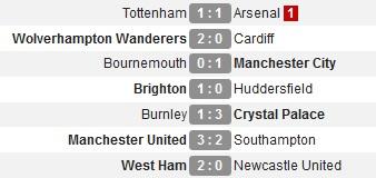 Hasil Liga Inggris 2018-2019 pekan 29