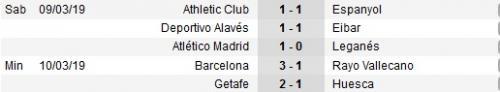 Hasil Liga Spanyol 2018-2019 semalam (Foto: Soccerway)