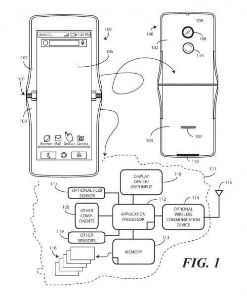 Motorola Razr Bakal Meluncur Dalam Waktu Dekat
