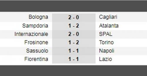 Pekan ke-27 Liga Italia 2018-2019