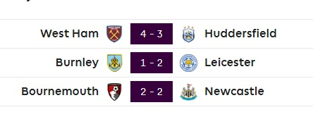 Hasil Pekan 31 Liga Inggris 2018-2019