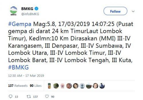 Info Twitter BMKG