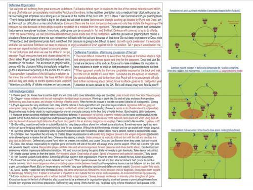 Analisis Mourinho