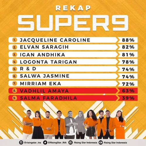 rising star indonesia